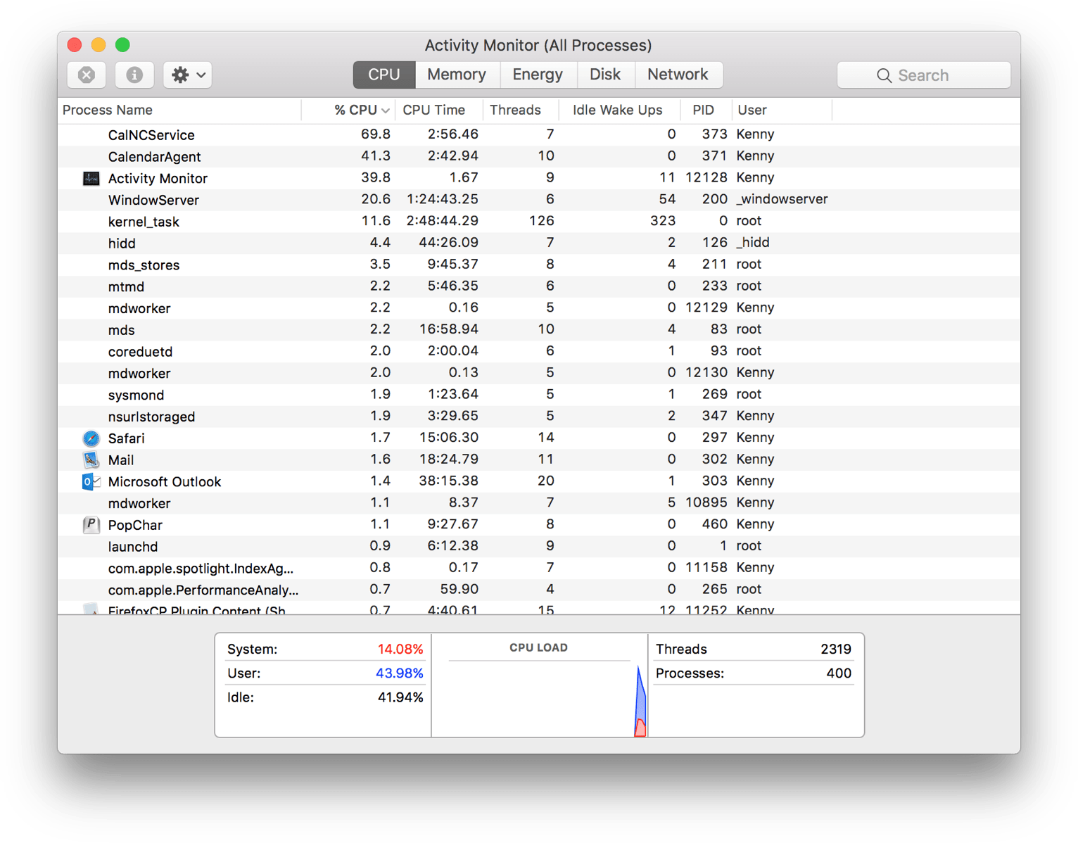 macOS Activity Monitor