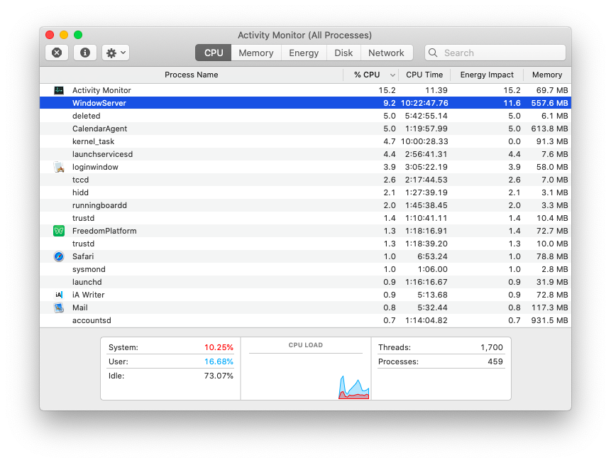 Activity Monitor Mac app