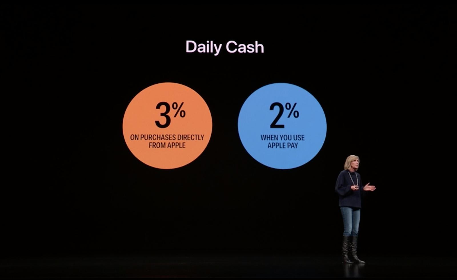 Apple Card cash back