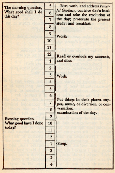 Benjamin Franklin daily schedule