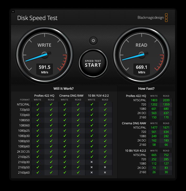 Blackmagic hard disk drive Mac test
