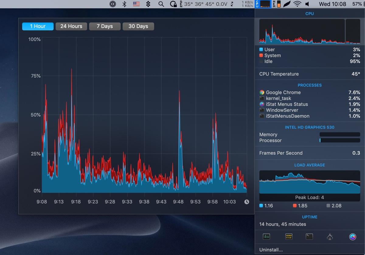 iStat Menus CPU monitor