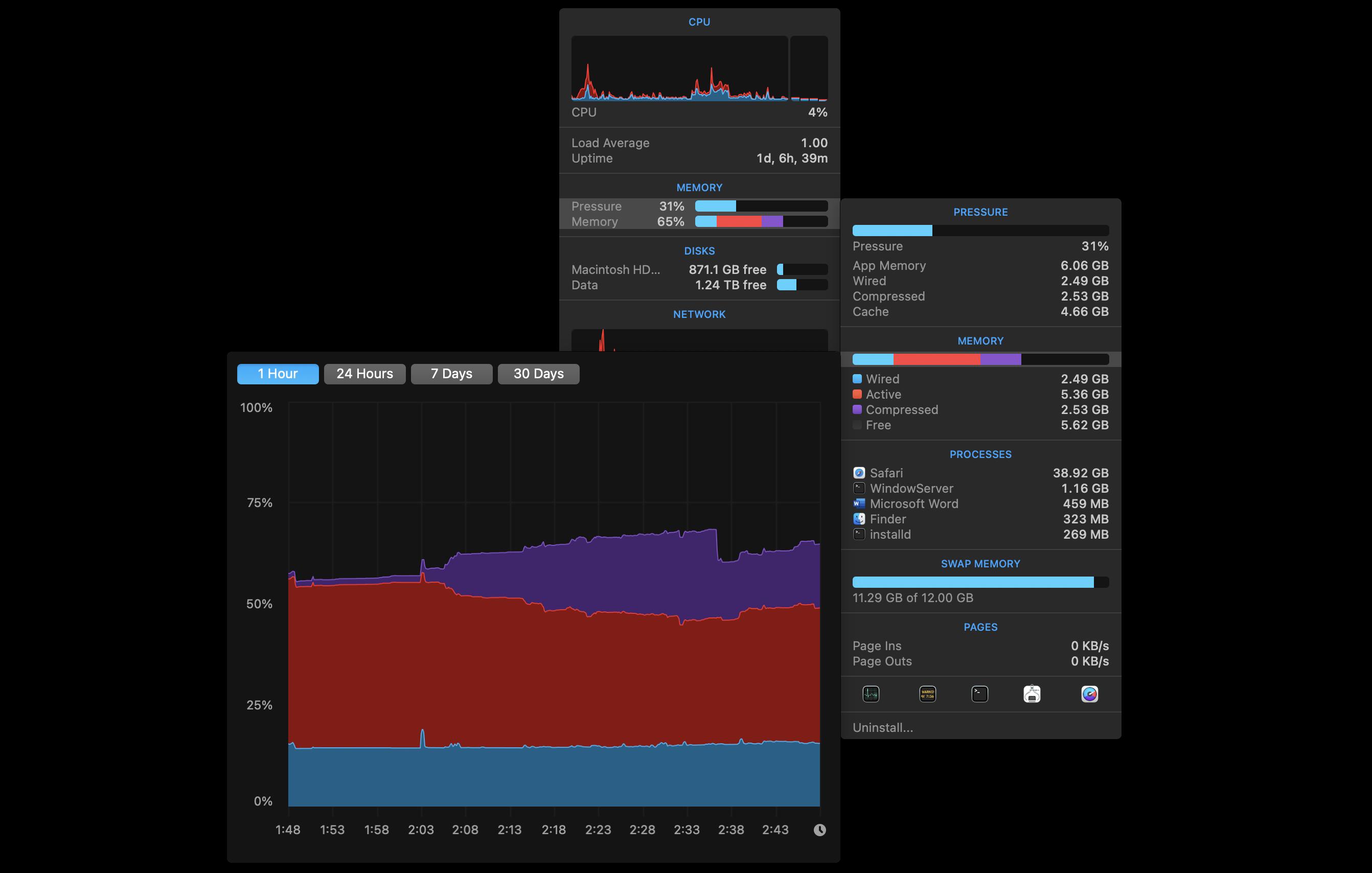 istat menus monitor