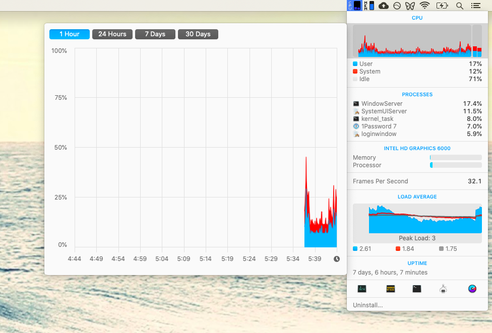 iStat Menus monitor apps Mac