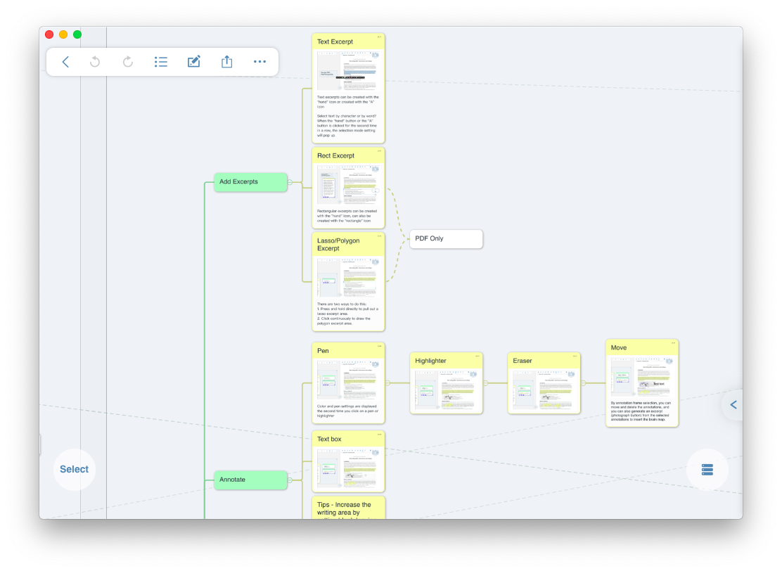 MarginNote annotate edit text mind map
