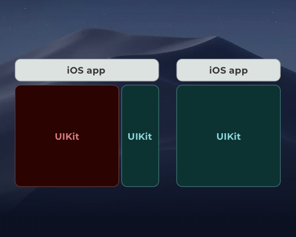 iOS apps on Mac
