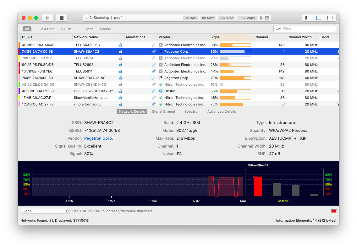 WiFi Explorer analyze Mac network