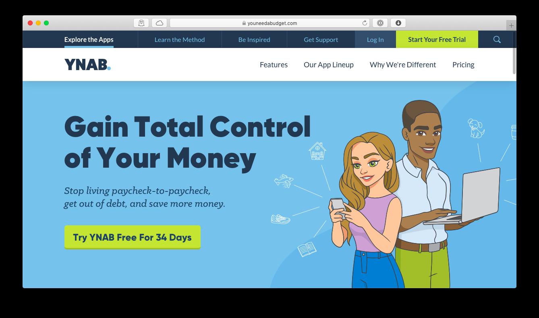 YNAB budgeting personal app mac